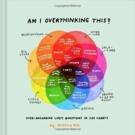 Am I Overthinking This? Hardcover Book