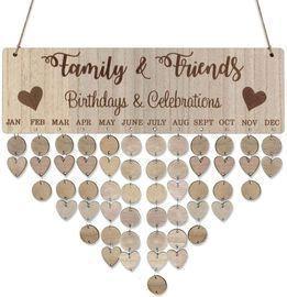 Family Birthday Board Plaque