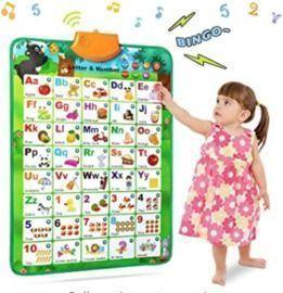 Interective Alphabet Wall Chart