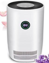 True HEPA Air Purifier for Home